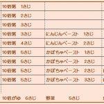 離乳初期のカレンダー