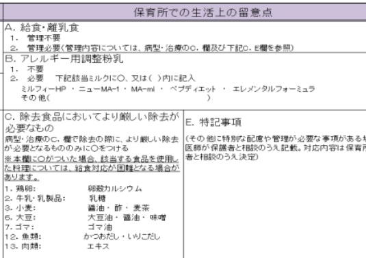 保育所におけるアレルギー対応ガイドライン 2019