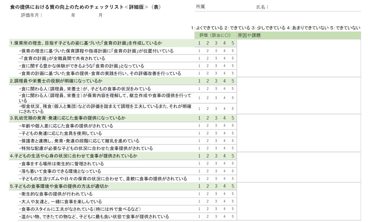 保育所における食事の提供ガイドライン 評価 チェック